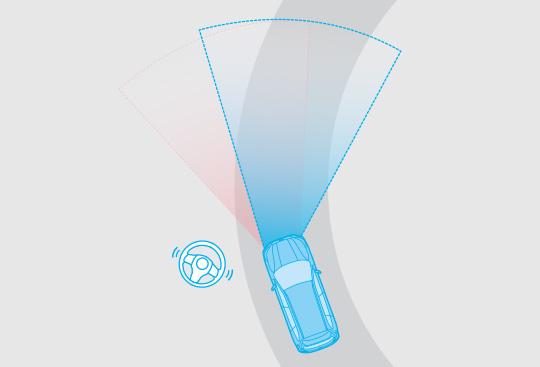 Steering Responsive Headlights (SRH)