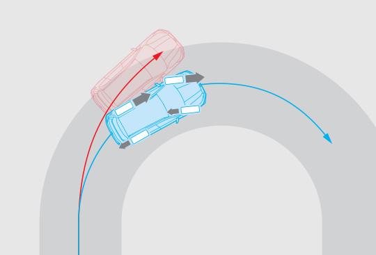 Vehicle Dynamics Control System + Active Torque Vectoring